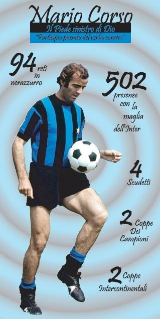 Cena Ventennale con Mario Corso, 23/09/2016 – Inter Club Fener ...
